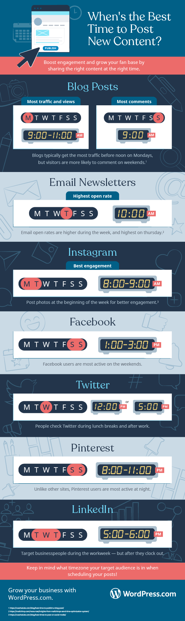 WordPress infographic best time to post