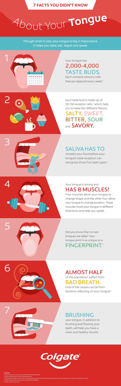 Health infographic example