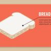 isometric bread vector asset